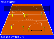 Volleyball Drills