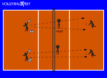 Latest Volleyball Drills