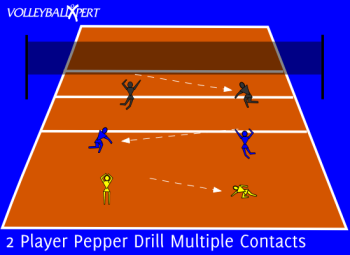 Volleyball - 2 Player Pepper Drill Multiple Hits