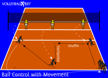 Volleyball Ball Control with Movement