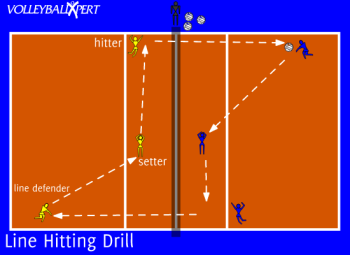 volleyball net setup instructions