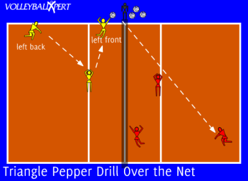 Triangle Pepper Drill - Over the Net